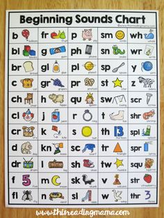 Beginning Sounds Chart - 55 different beginning sounds included - This Reading Mama