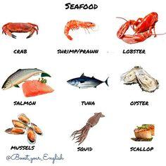 Морепродукты на английском в картинках