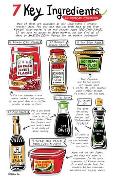Korean food, Korean recipe, Cook Korean!, Food Illustration, A good beginner's kit for Korean cooking. Korean Ingredients, Korean condiments http://banchancomic.tumblr.com