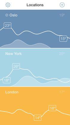 Flat, minimal, metro, mobile: http://pinterest.com/wepsdesign/ui-flat-minimal-metro/