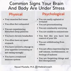21 Incredible Mental Health Tips From A Neuropsychology Student Emotional Awareness, Mental Health Awareness, Mental And Emotional Health, Psychology Facts, Emotional Intelligence, Stress And Anxiety, Self Improvement, Health Tips, How Are You Feeling