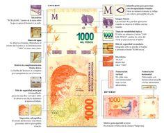 Billete de $1000 Hornero Bullet Journal, Map, Central Bank, Money, Initials, Weights, Location Map, Peta, Maps