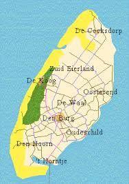 Texel 2017