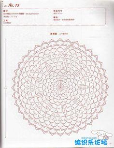 Unit crochet pattern circle