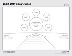 "The first thing most people do when they hear the word ""vision"" in a business context is yawn. That's because most visions are vague, unclear, and frankly, nothing to get excited about. Well-design…"