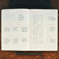 Intentions/Projects Page | Bullet Journal