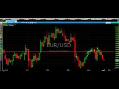 Candlestick use youtube forex on trading charts