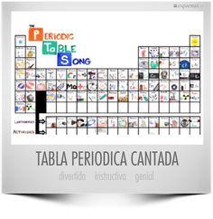 tabla periodica cantada - Tabla Periodica Keith Enevoldsen En Espanol
