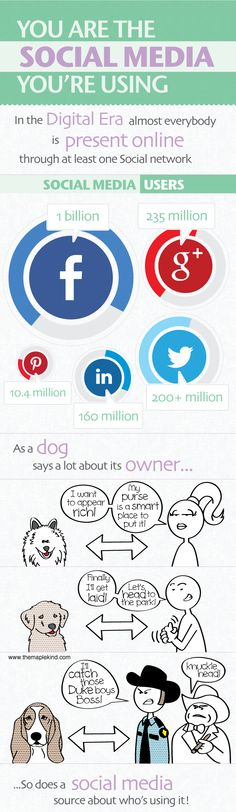 What Does Your Social Network Say About You? #Infographic