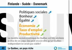 La Finlande, la Suède et le Danemark sont des pays qui s'en sortent bien en matière de croissance économique et en matière de lutte contre les inégalités sociales.  Saviez-vous que le modèle socioéconomique du Québec est très similaire à celui de ces pays?