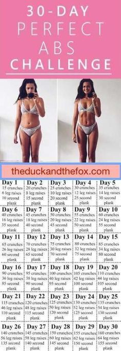Can You Have Perfect Abs in Just 30 Days? These Challenge Results Will Amaze You!! – The Duck & The Fox