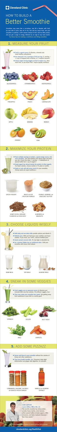 5 Ways to Build a Super Healthy Smoothie