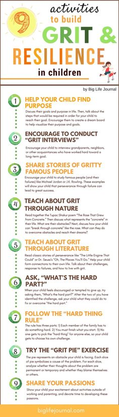 9 Activities To Build Grit and Resilience in Children – Big Life Journal boys girls Teen quotes Teens Teens christian Gentle Parenting, Parenting Advice, Kids And Parenting, Peaceful Parenting, Resilience In Children, Inspiration Drawing, Life Journal, Infant Activities, Fun Activities