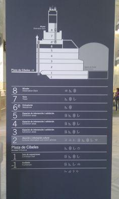 Vista -palazzo-di-cibeles ex palacio fe comunicaciones
