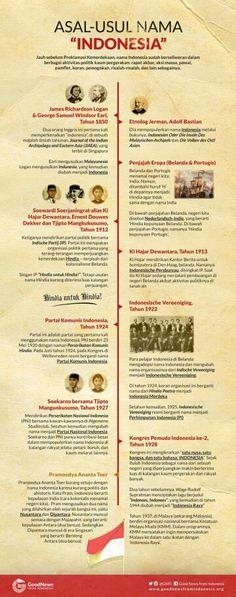asal-usul nama indonesia