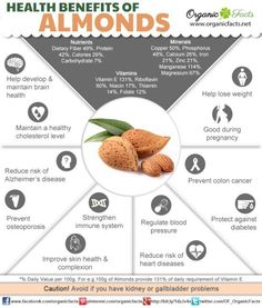 Almonds raise levels of the hormone cholecystokinin, which is associated with a satisfied feeling of fullness