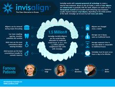 Infographic - Invisalign and Oral Health on Behance