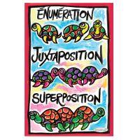 Affiche énumération, juxtaposition,superposition