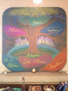 Prairie Moon Waldorf School  What the 3rd/4th graders see on their way in to their class every morning during their Norse mythology block.