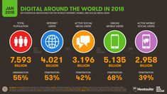 Digital trends 153 pages of internet, mobile, and social media stats