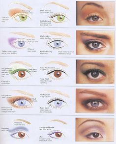 32 Best Makeup Tips for Deep Set Eyes - Deep-set eyes makeup and more - Easy tut. - - 32 Best Makeup Tips for Deep Set Eyes - Deep-set eyes makeup and more - Easy tutorials on how to apply make up for deep set eyes - Great natural looks. Best Makeup Tips, Best Makeup Products, Beauty Products, Makeup Guide, Beauty Make-up, Beauty Hacks, Beauty Tips, Fashion Beauty, Deep Set Eyes Makeup