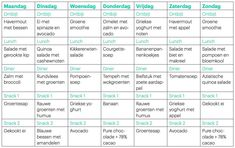 Keto Diet Food List: All You Need to Know - What's Wellbeing Ketogenic Diet Food List, Keto Diet Plan, Easy Healthy Recipes, Diet Recipes, Dieet Plan, Healthy Life, Healthy Eating, Healthy Food, Clean Eating