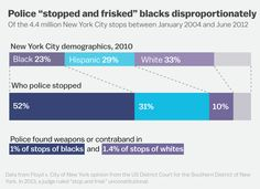 We can't fix policing without talking about race. This cartoon explains why. - Vox