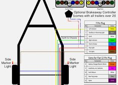 chevy 7 pin trailer wiring diagram awesome semi trailer wiring intended for chevy  7 pin trailer wiring diagram
