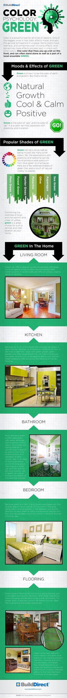 Color Psychology Green copy Emotional Interior Design: Using Green