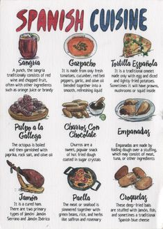 Baking Basics, Protein Shake Recipes, Food Journal, International Recipes, Mexican Food Recipes, Infographics, Food To Make, Food And Drink, Cooking Recipes