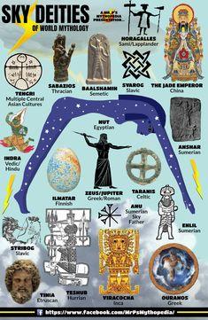 World Mythology - Sky Deities World Mythology, Greek Mythology, Roman Mythology, Japanese Mythology, Magical Creatures, Fantasy Creatures, Symbole Viking, Myths & Monsters, Sea Monsters