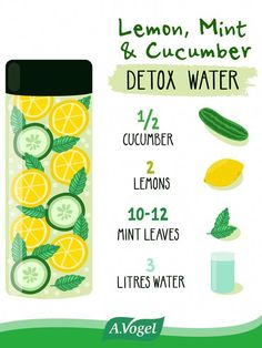 Starting your detox? 🤷🏼‍♀️ ~ Add these ingredients to this weeks food shop & join me in making this good looking detox water! Mint Detox Water, Cucumber Detox Water, Lemon Water, Mint Water, Water Uk, Ginger Water, Detox Cleanse For Weight Loss, Detox Diet Plan, Cleanse Detox