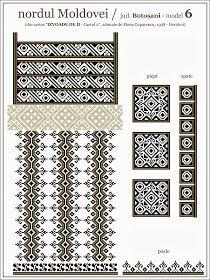 Simple Cross Stitch, Cross Stitch Borders, Cross Stitching, Cross Stitch Patterns, Quilt Patterns, Knitting Patterns, Embroidery Motifs, Cross Stitch Embroidery, Chart Design