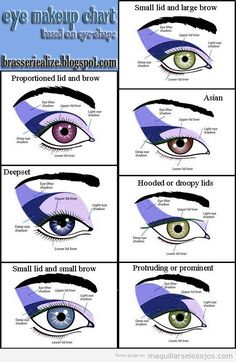 Tutorial para saber qué zona del ojo pintar según el efecto que quieras lograr con el maquillaje de ojos