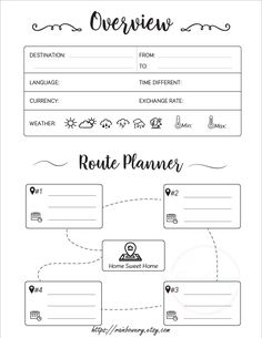 Travel Overview and Road Trip Planner Planner Printable Packing List For Travel, Travel Checklist, Travel Advice, Budget Travel, Travel Tips, Packing Lists, Free Travel, Europe Packing, Traveling Europe
