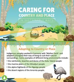 Teaching Resource: A 22 slide editable PowerPoint presentation to use when exploring how Indigenous peoples care for Country and Place in sustainable ways. Teaching Geography, Walking In Nature, English Vocabulary, Lesson Plans, Teaching Resources, Sustainability, Presentation, Environment, The Unit