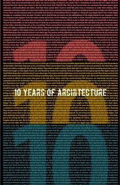 10 years of architecture. A decade ago BPAS was established. Great thanks to all our staff, special thanks to my wife, Suzaan, our earlier staff, Werner, Edward and Xander. Appreciation to our Client and friends. Your trust in us made this possible.  #bpas10 #bpas #bpasarchitecture #architecture