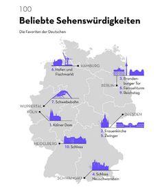 Die beliebtesten Sehenswürdigkeiten in Deutschland