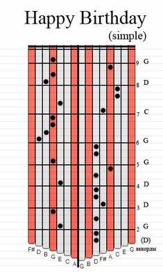 Music Tabs, Music Chords, Piano Songs For Beginners, Princess Music, Music Instruments Diy, Kalimba, Song Notes, Organ Music, Music Mood