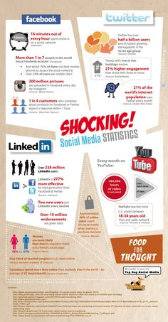 Shocking Social Media Statistics #infografia #infographic #socialmedia