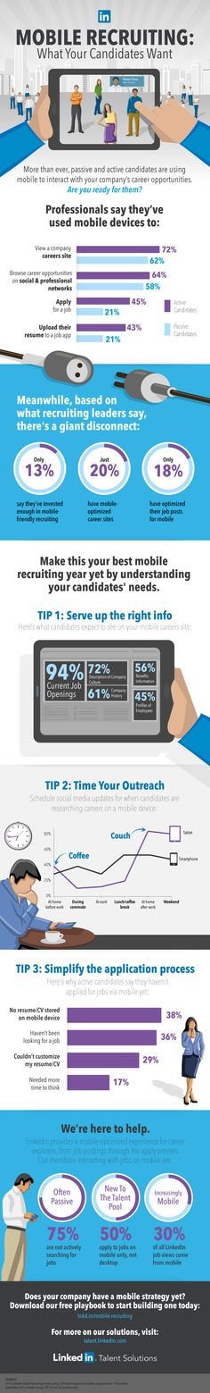 #Mobile #recruiting - it's a growing trend, but what do the candidates applying want from it? LinkedIn Talent Solutions have created this infographic with so
