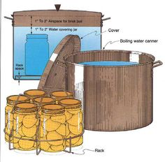 water bath canner for canning foods at home