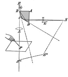 The basic optics of a camera lucida were described by Johannes Kepler in his Dioptrice (1611),