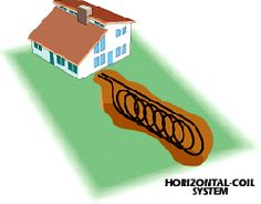 With a geothermal system a reasonably tight 2000-sq.-ft. home can be heated and cooled for about $1 a day. Commensurate savings are common for larger homes. You'll pay several thousand more up front, but in many cases, the payback can come in as little as two or three years. And once the system is paid off, the annual return on investment can approach 20 percent. Add impressive durability and less-intrusive trenching methods and the scales begin to tip, at least in the new-home market.