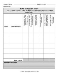 This resource guide includes data collection forms to assess student ability to follow directions, time on-task, anecdotal teacher observation records. Repinned by SOS Inc. Resources pinterest.com/sostherapy/.
