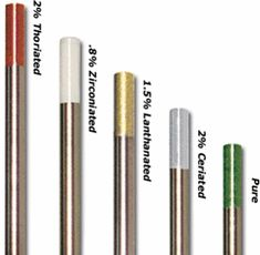TIG TUNGSTEN ELECTRODE, tig tungsten elektrotları