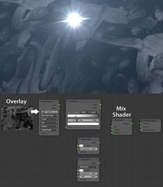 How to use Poliigon Textures in Blender - Poliigon's Help Guide