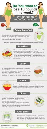 One week is ideal, and you should lose approximately 10 pounds during that timeframe.: