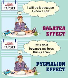 Galatea Effect vs Pygmalion Effect