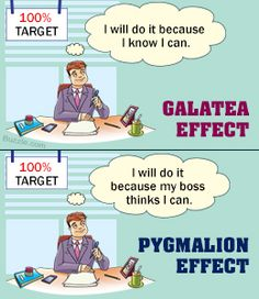 pygmalion effect in management Find information on the golem effect and the pygmalion effect to understand how managerial expectations influence employee performance.